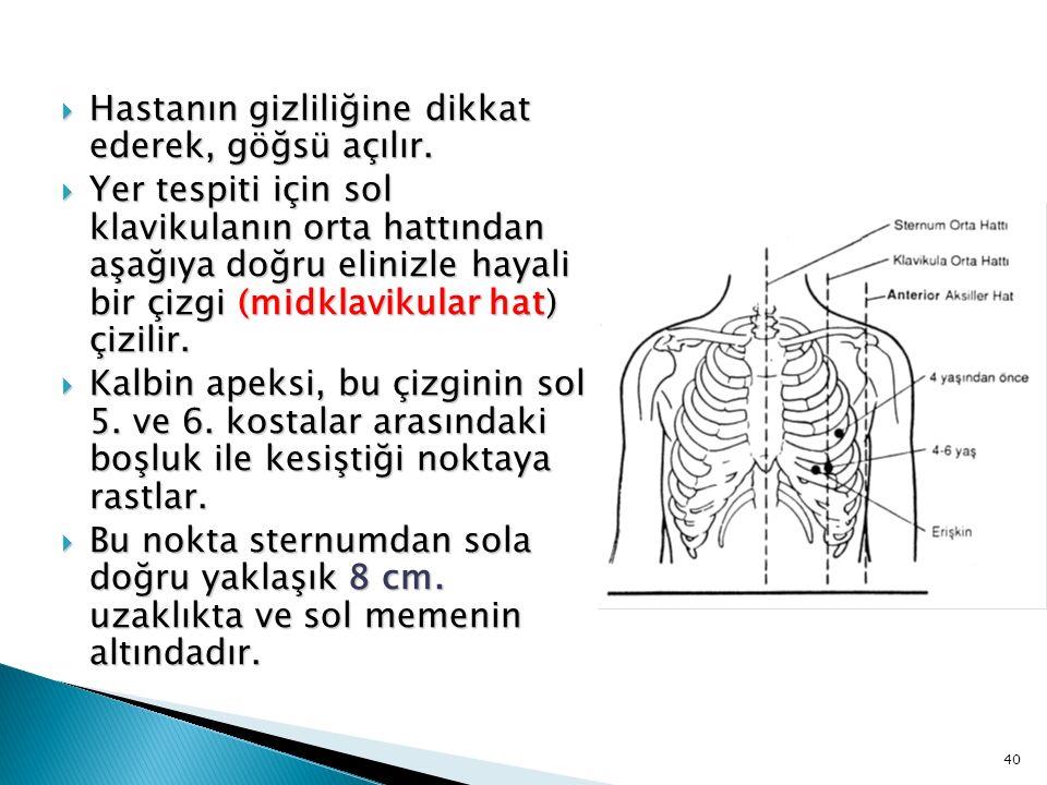  Hastanın gizliliğine dikkat ederek, göğsü açılır.  Yer tespiti için sol klavikulanın orta hattından aşağıya doğru elinizle hayali bir çizgi (midkla