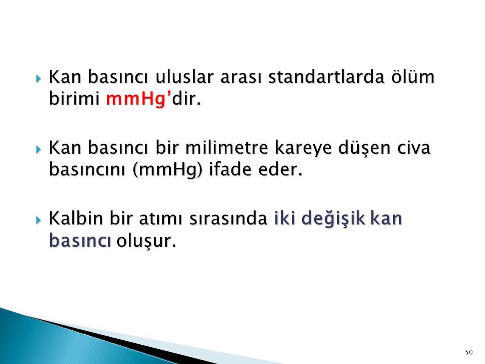 51 Kan Basıncı - Tansiyon Sistolik (Büyük Tansiyon) Diastolik (Küçük Tansiyon)