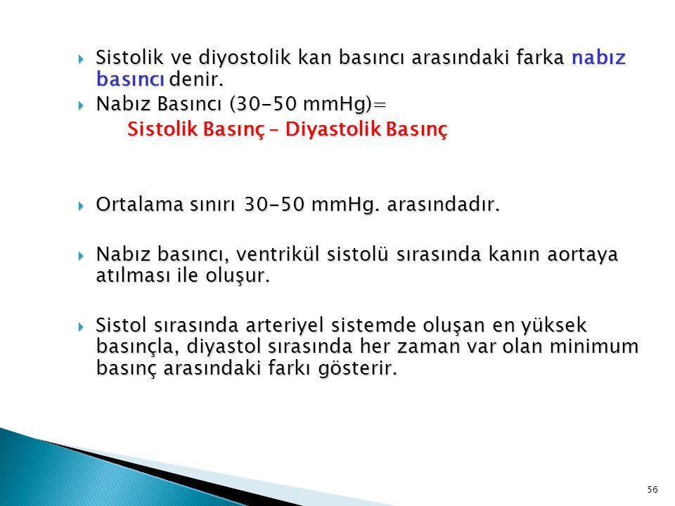  Sistolik ve diyostolik kan basıncı arasındaki farka nabız basıncı denir.  Nabız Basıncı (30-50 mmHg)= Sistolik Basınç – Diyastolik Basınç Sistolik