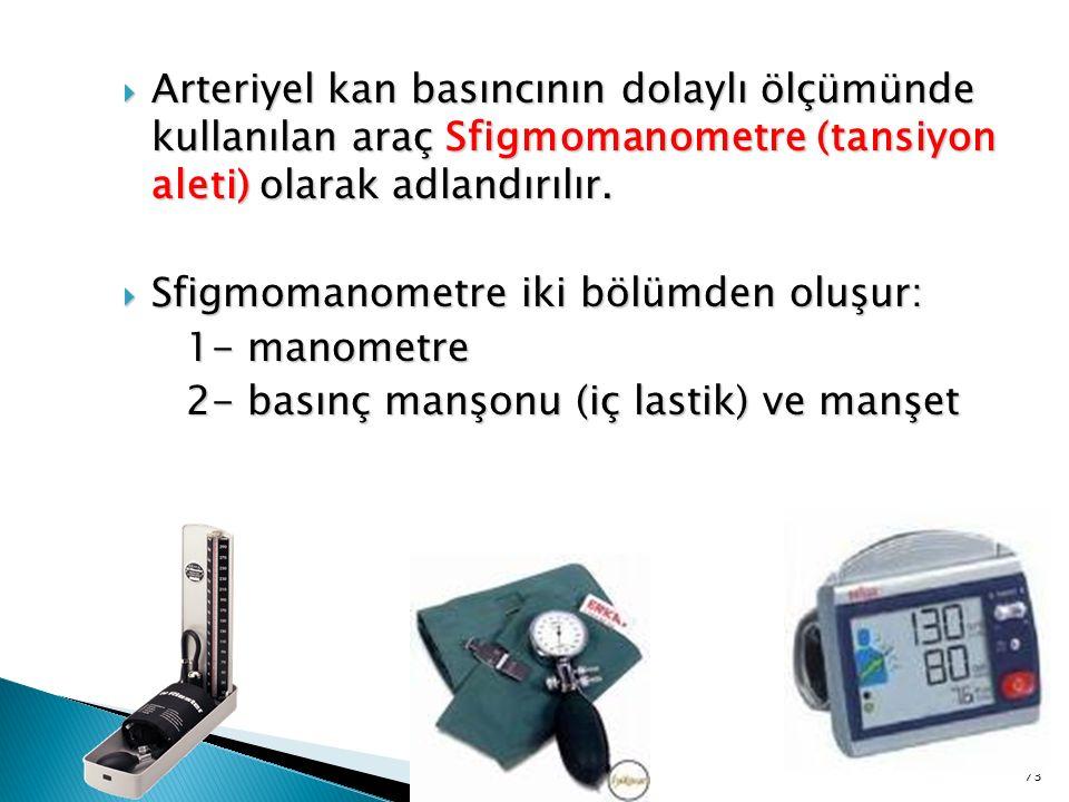  Arteriyel kan basıncının dolaylı ölçümünde kullanılan araç Sfigmomanometre (tansiyon aleti) olarak adlandırılır.  Sfigmomanometre iki bölümden oluş