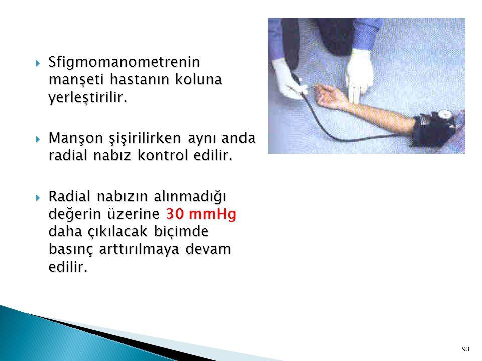  Sfigmomanometrenin manşeti hastanın koluna yerleştirilir.  Manşon şişirilirken aynı anda radial nabız kontrol edilir.  Radial nabızın alınmadığı d