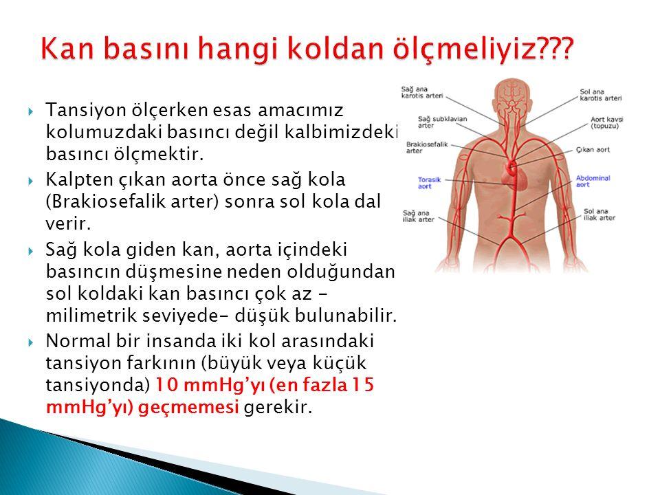  Tansiyon ölçerken esas amacımız kolumuzdaki basıncı değil kalbimizdeki basıncı ölçmektir.  Kalpten çıkan aorta önce sağ kola (Brakiosefalik arter)