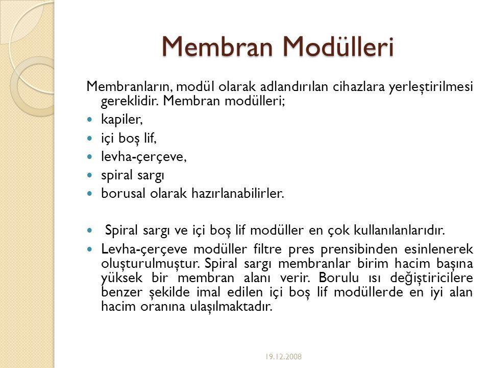 Membran Modülleri Membranların, modül olarak adlandırılan cihazlara yerleştirilmesi gereklidir. Membran modülleri; kapiler, içi boş lif, levha-çerçeve