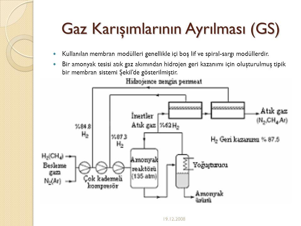 Gaz Karışımlarının Ayrılması (GS) Kullanılan membran modülleri genellikle içi boş lif ve spiral-sargı modüllerdir. Bir amonyak tesisi atık gaz akımınd