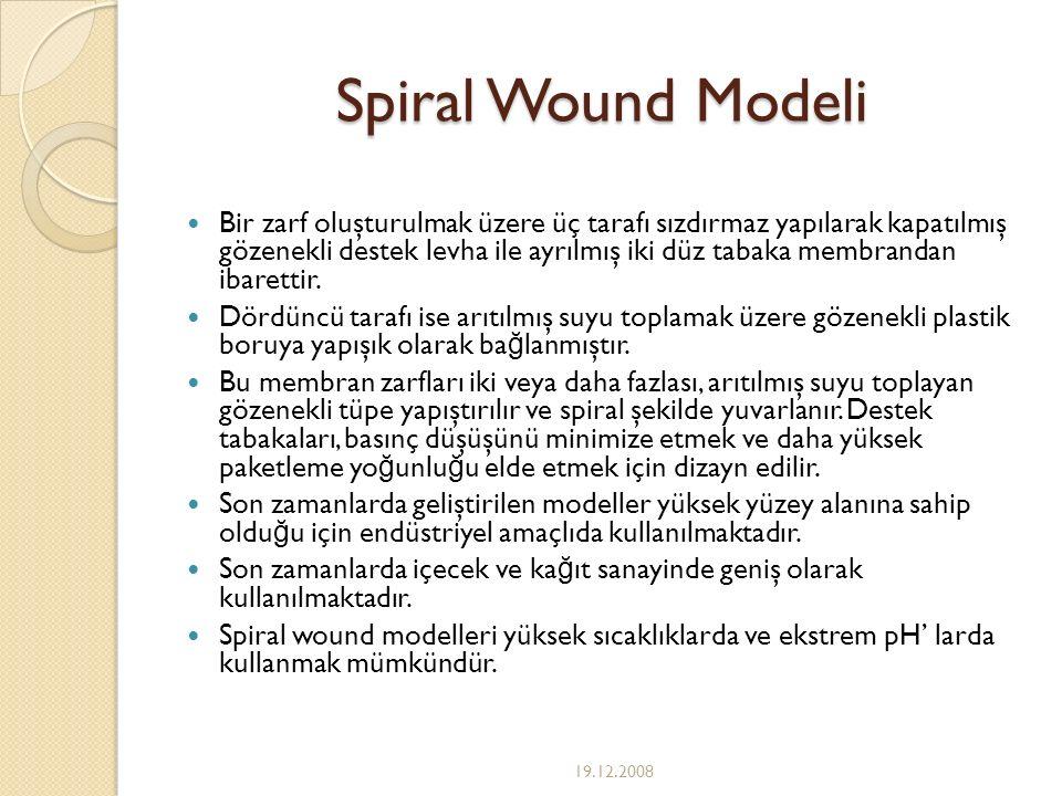 Spiral Wound Modeli Bir zarf oluşturulmak üzere üç tarafı sızdırmaz yapılarak kapatılmış gözenekli destek levha ile ayrılmış iki düz tabaka membrandan