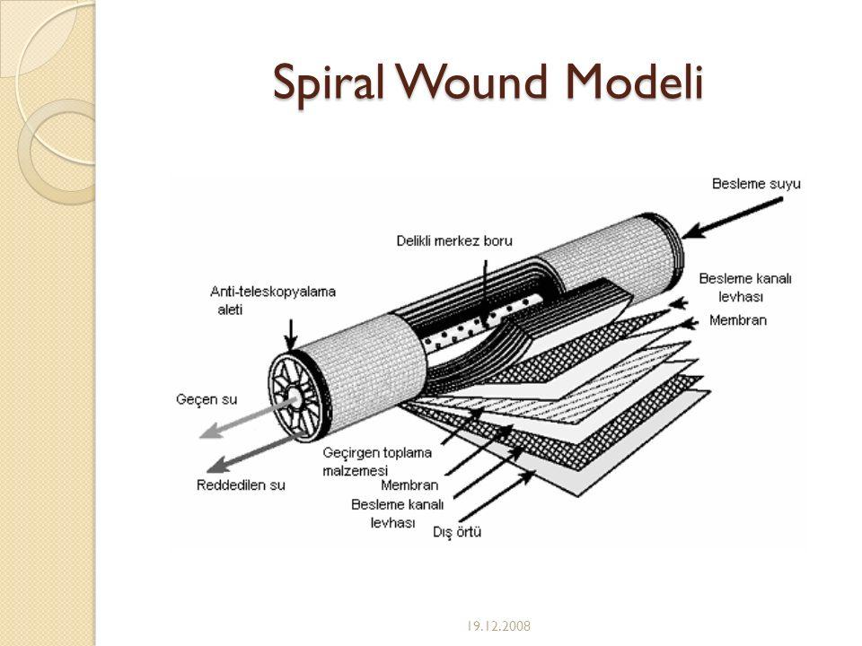 Spiral Wound Modeli 19.12.2008