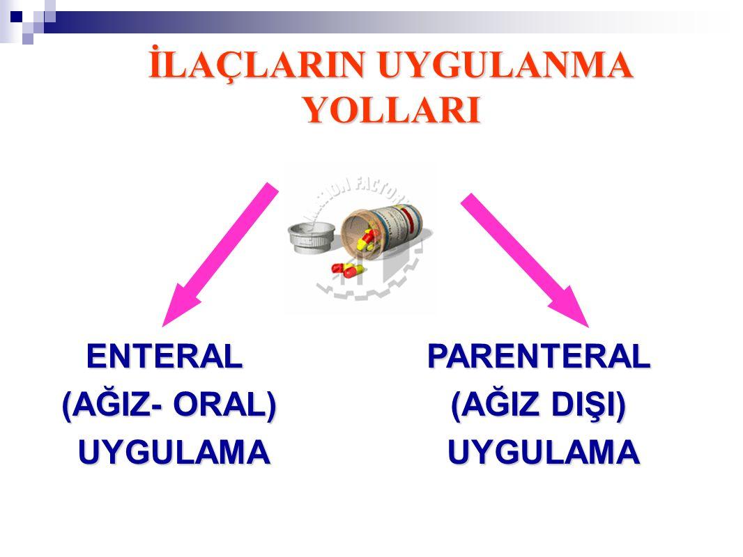 İLAÇLARIN UYGULANMA YOLLARI ENTERAL (AĞIZ- ORAL) UYGULAMA UYGULAMAPARENTERAL (AĞIZ DIŞI) UYGULAMA UYGULAMA