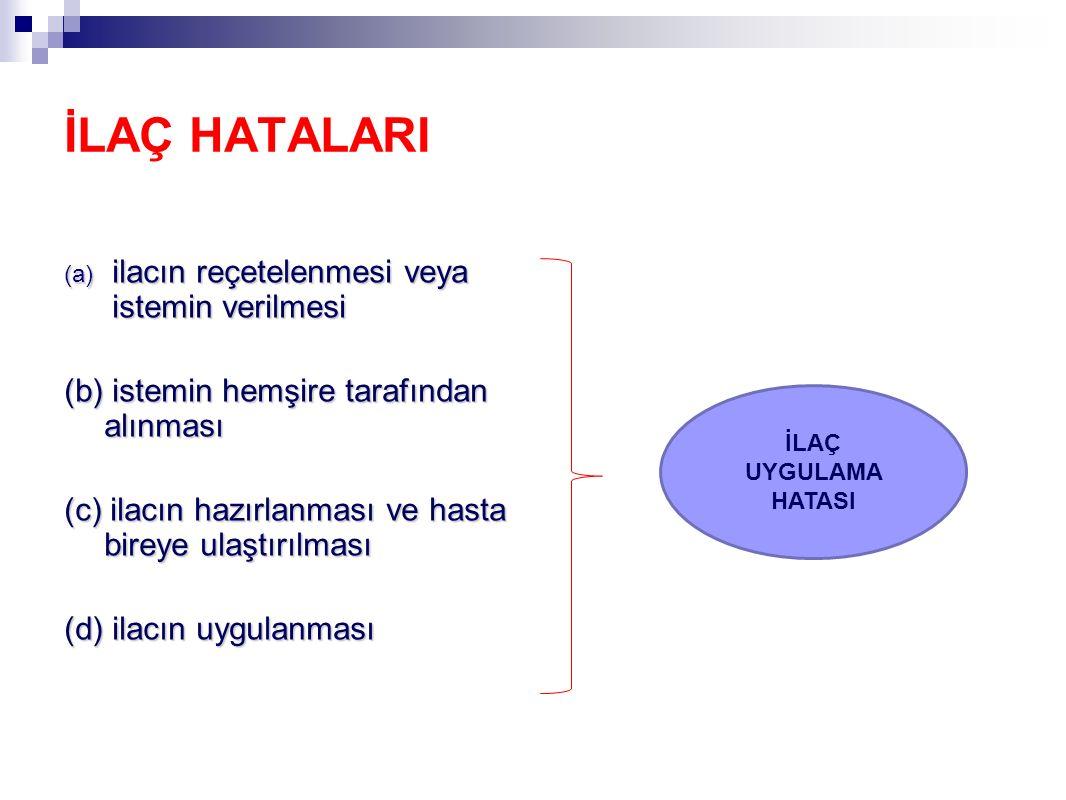 İLAÇ HATALARI (a) ilacın reçetelenmesi veya istemin verilmesi (b) istemin hemşire tarafından alınması (c) ilacın hazırlanması ve hasta bireye ulaştırı