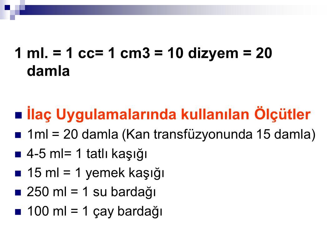 1 ml. = 1 cc= 1 cm3 = 10 dizyem = 20 damla İlaç Uygulamalarında kullanılan Ölçütler 1ml = 20 damla (Kan transfüzyonunda 15 damla) 4-5 ml= 1 tatlı kaşı