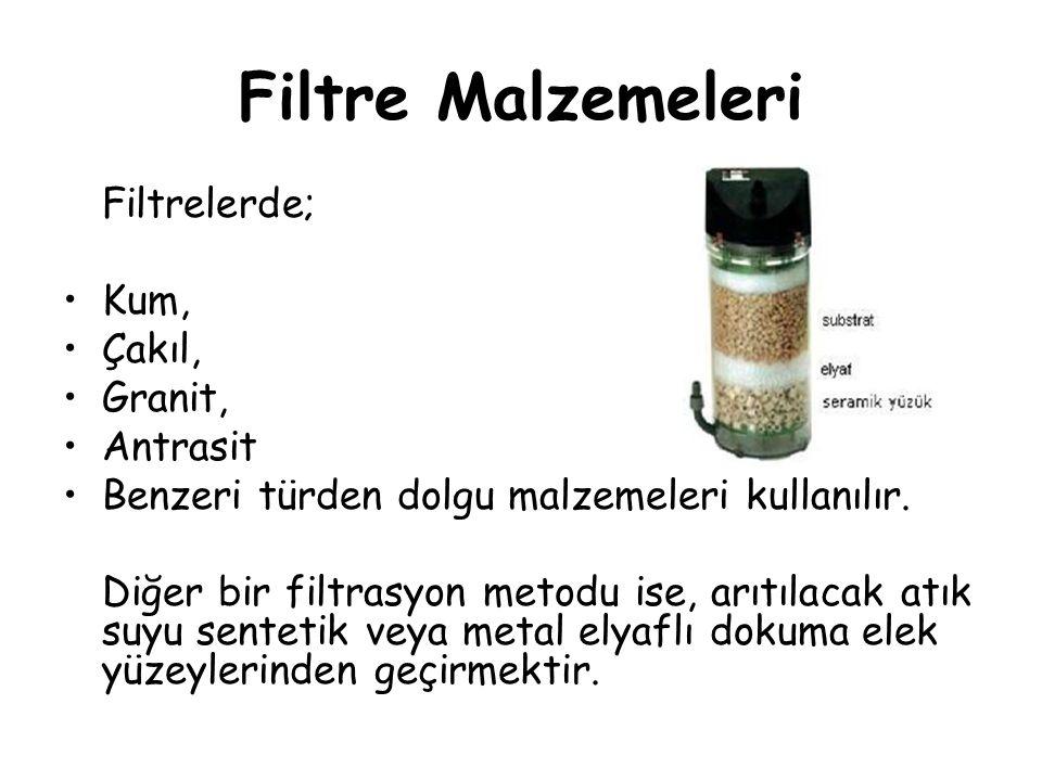 Filtre Malzemeleri Filtrelerde; Kum, Çakıl, Granit, Antrasit Benzeri türden dolgu malzemeleri kullanılır. Diğer bir filtrasyon metodu ise, arıtılacak