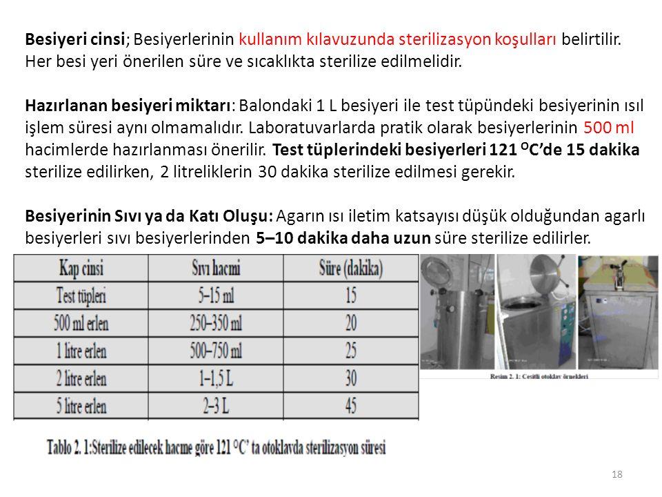 Besiyeri cinsi; Besiyerlerinin kullanım kılavuzunda sterilizasyon koşulları belirtilir. Her besi yeri önerilen süre ve sıcaklıkta sterilize edilmelidi