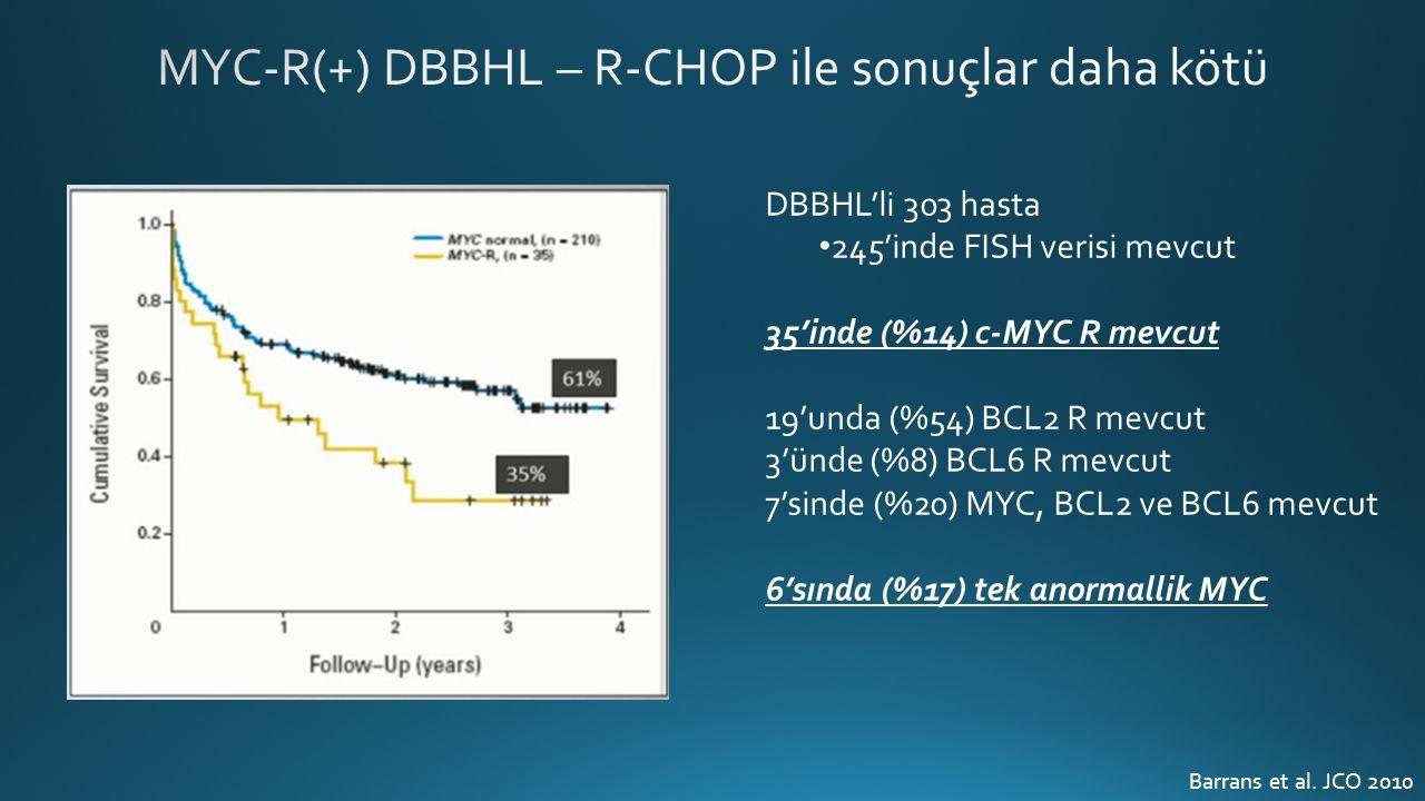 DBBHL'li 303 hasta 245'inde FISH verisi mevcut 35'inde (%14) c-MYC R mevcut 19'unda (%54) BCL2 R mevcut 3'ünde (%8) BCL6 R mevcut 7'sinde (%20) MYC, BCL2 ve BCL6 mevcut 6'sında (%17) tek anormallik MYC Barrans et al.