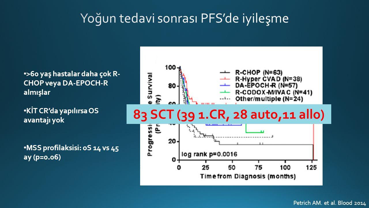 Petrich AM. et al.