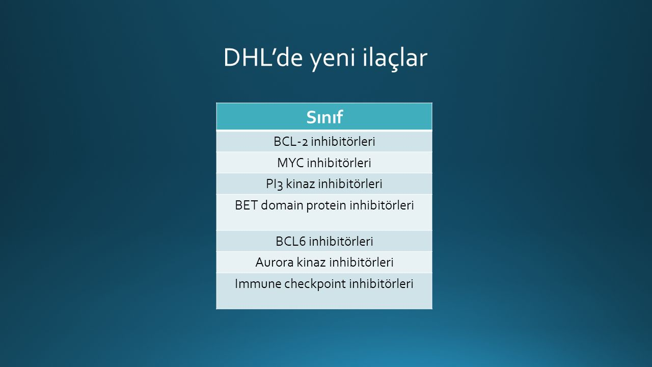 DHL'de yeni ilaçlar Sınıf BCL-2 inhibitörleri MYC inhibitörleri PI3 kinaz inhibitörleri BET domain protein inhibitörleri BCL6 inhibitörleri Aurora kinaz inhibitörleri Immune checkpoint inhibitörleri
