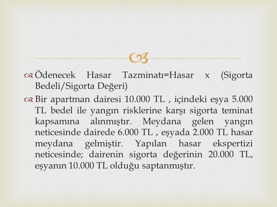   Ödenecek Hasar Tazminatı=Hasar x (Sigorta Bedeli/Sigorta Değeri)  Bir apartman dairesi 10.000 TL, içindeki eşya 5.000 TL bedel ile yangın risklerine karşı sigorta teminat kapsamına alınmıştır.