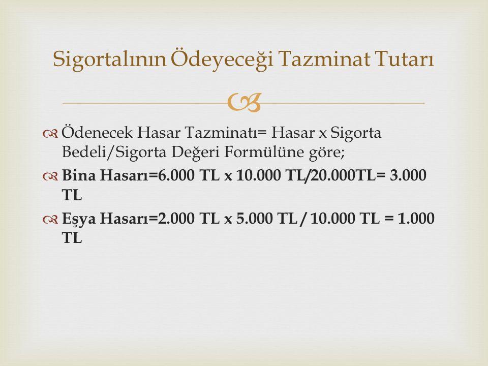   Ödenecek Hasar Tazminatı= Hasar x Sigorta Bedeli/Sigorta Değeri Formülüne göre;  Bina Hasarı=6.000 TL x 10.000 TL/20.000TL= 3.000 TL  Eşya Hasarı=2.000 TL x 5.000 TL / 10.000 TL = 1.000 TL Sigortalının Ödeyeceği Tazminat Tutarı