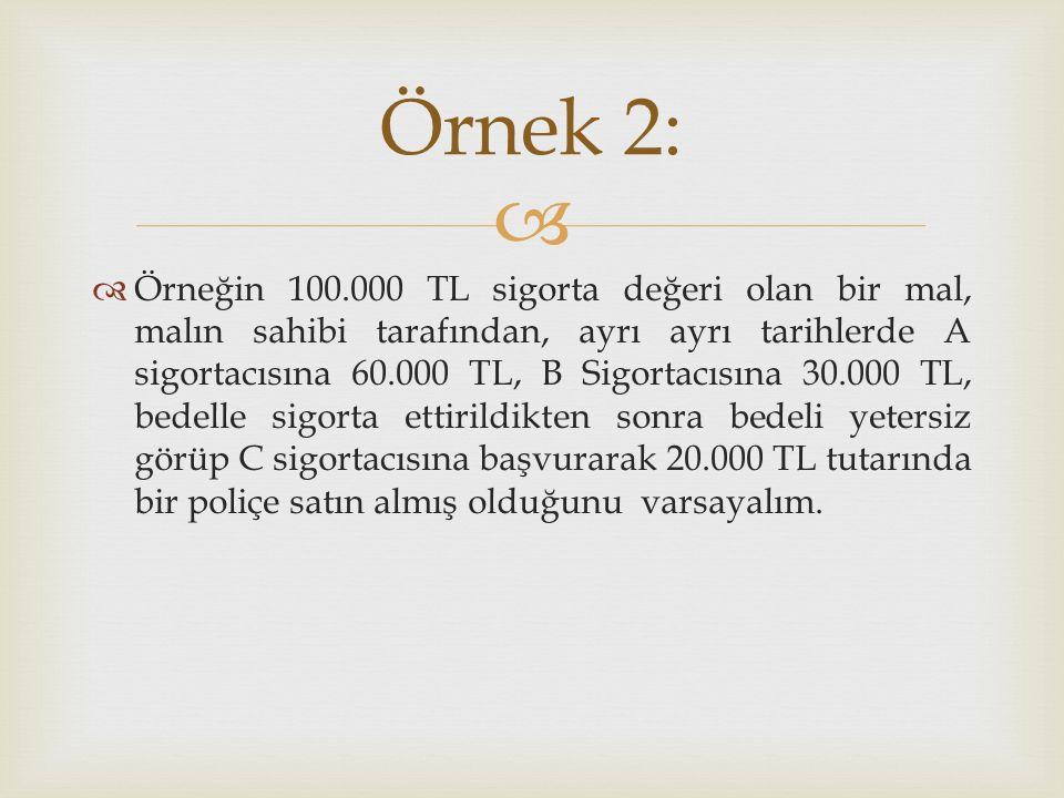   Örneğin 100.000 TL sigorta değeri olan bir mal, malın sahibi tarafından, ayrı ayrı tarihlerde A sigortacısına 60.000 TL, B Sigortacısına 30.000 TL