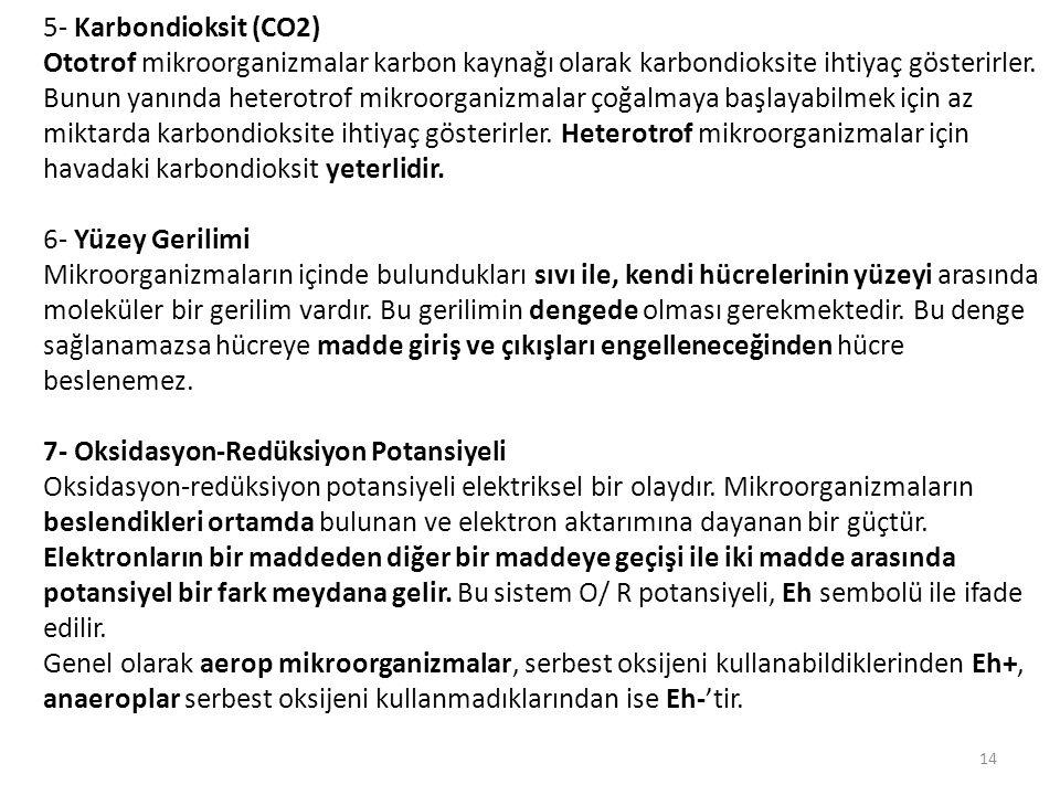 5- Karbondioksit (CO2) Ototrof mikroorganizmalar karbon kaynağı olarak karbondioksite ihtiyaç gösterirler. Bunun yanında heterotrof mikroorganizmalar