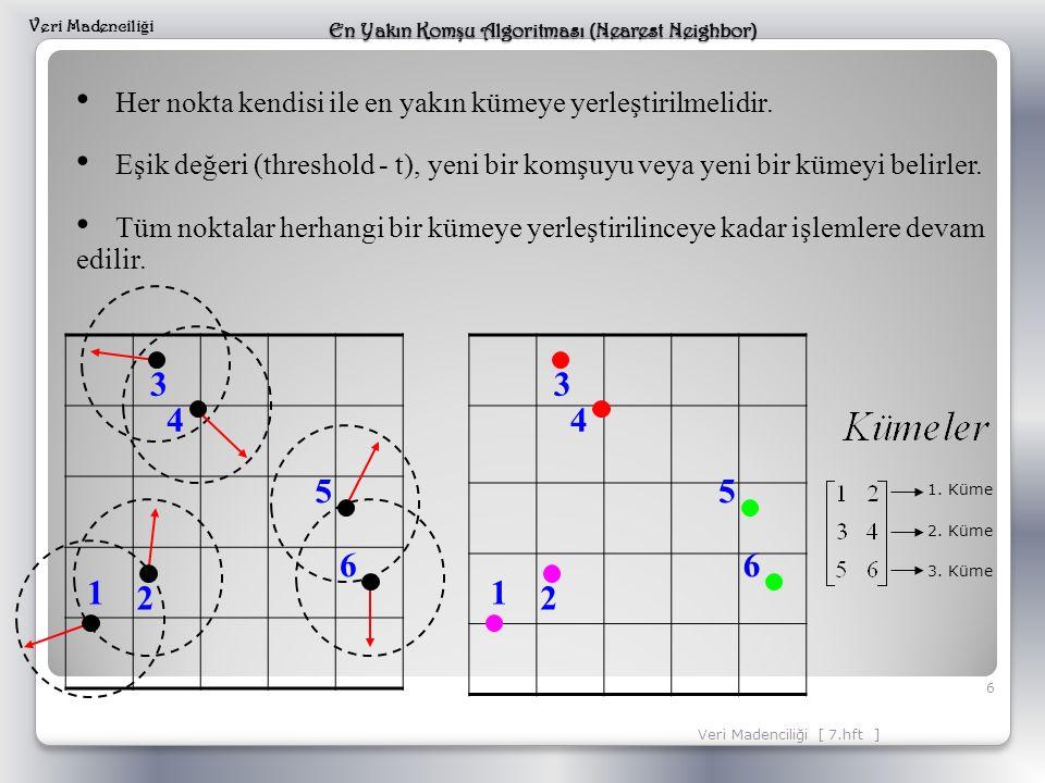 6 1 2 3 4 5 6 1 2 3 4 5 6 1. Küme 2. Küme 3. Küme H er nokta kendisi ile en yakın kümeye yerleştirilmelidir. E şik değeri (threshold - t), yeni bir ko
