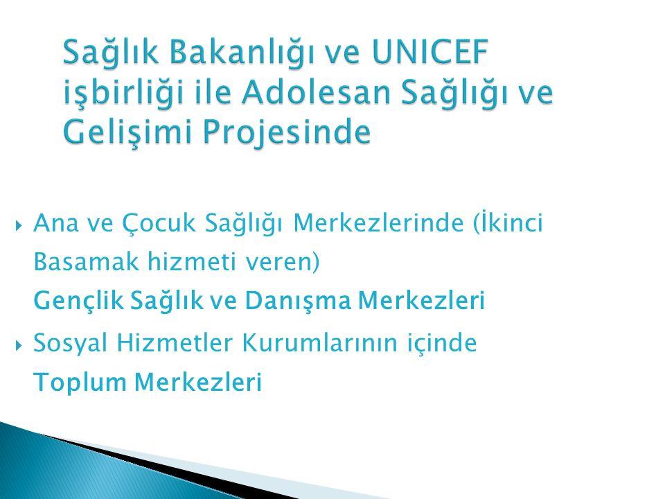  Ana ve Çocuk Sağlığı Merkezlerinde (İkinci Basamak hizmeti veren) Gençlik Sağlık ve Danışma Merkezleri  Sosyal Hizmetler Kurumlarının içinde Toplum