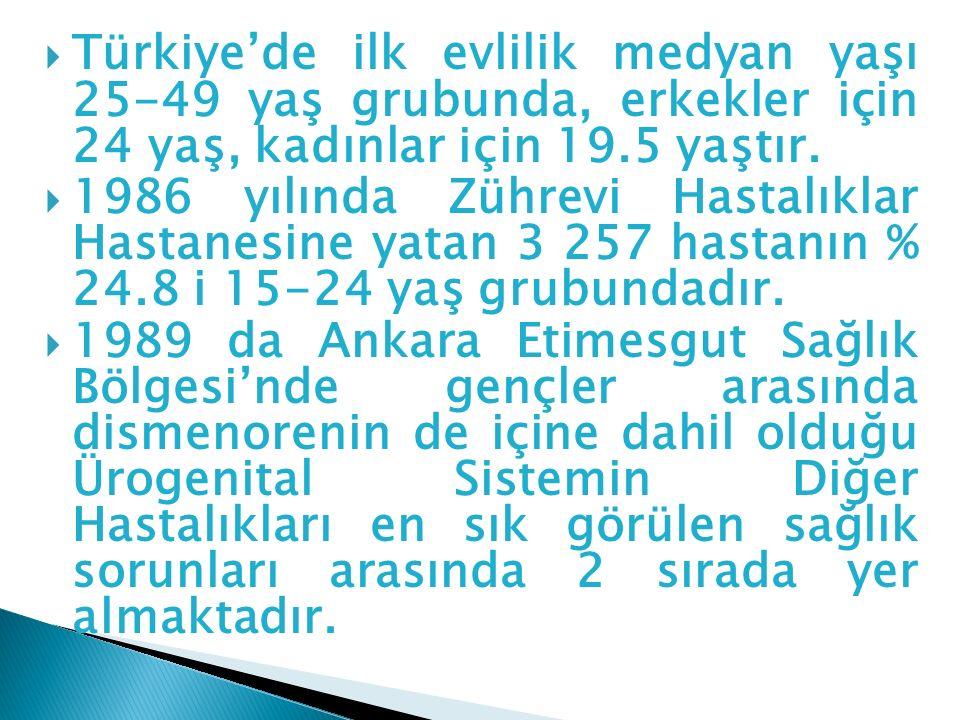  Türkiye'de ilk evlilik medyan yaşı 25-49 yaş grubunda, erkekler için 24 yaş, kadınlar için 19.5 yaştır.  1986 yılında Zührevi Hastalıklar Hastanesi
