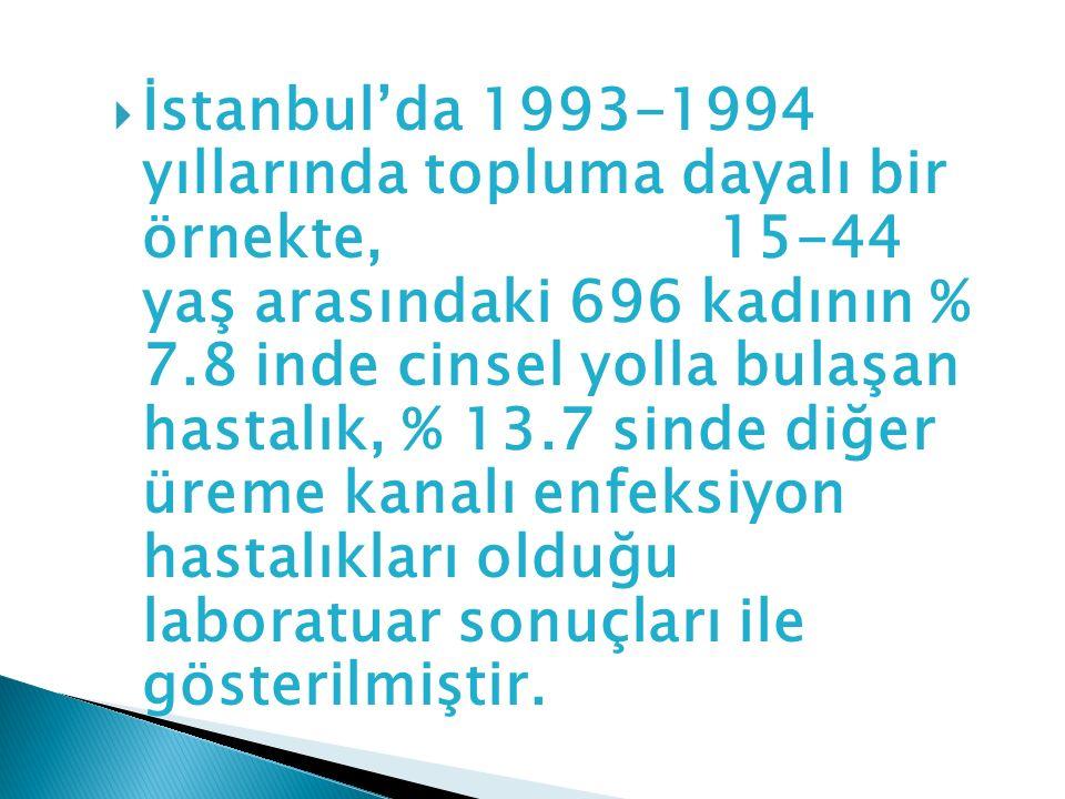  İstanbul'da 1993-1994 yıllarında topluma dayalı bir örnekte, 15-44 yaş arasındaki 696 kadının % 7.8 inde cinsel yolla bulaşan hastalık, % 13.7 sinde