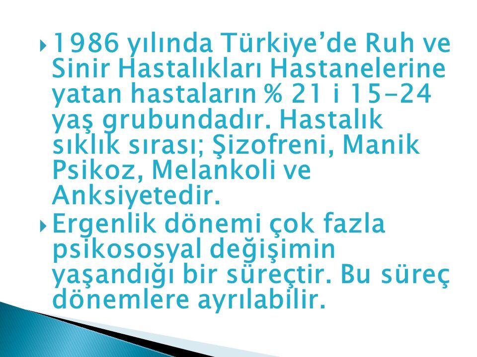  1986 yılında Türkiye'de Ruh ve Sinir Hastalıkları Hastanelerine yatan hastaların % 21 i 15-24 yaş grubundadır. Hastalık sıklık sırası; Şizofreni, Ma