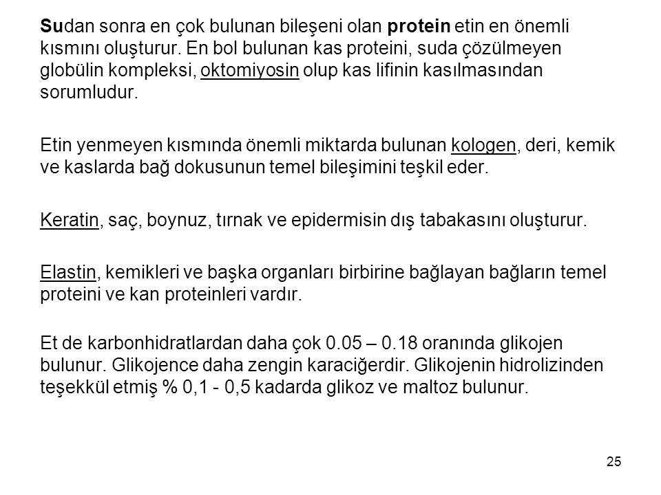 Sudan sonra en çok bulunan bileşeni olan protein etin en önemli kısmını oluşturur. En bol bulunan kas proteini, suda çözülmeyen globülin kompleksi, ok