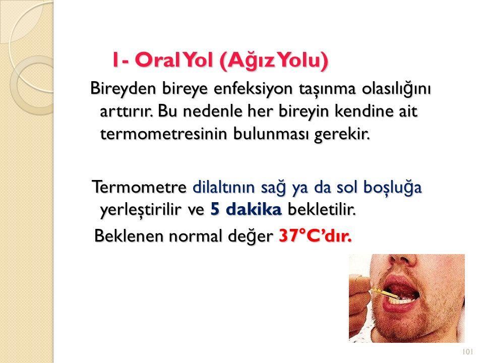 1- Oral Yol (A ğ ız Yolu) Bireyden bireye enfeksiyon taşınma olasılı ğ ını arttırır.