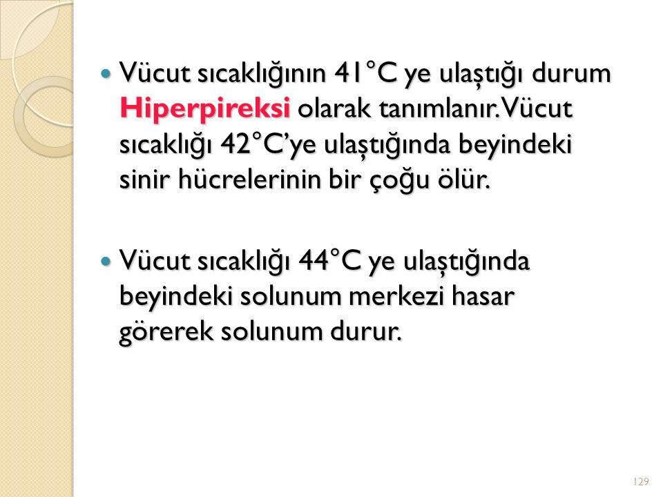 Vücut sıcaklı ğ ının 41°C ye ulaştı ğ ı durum Hiperpireksi olarak tanımlanır.