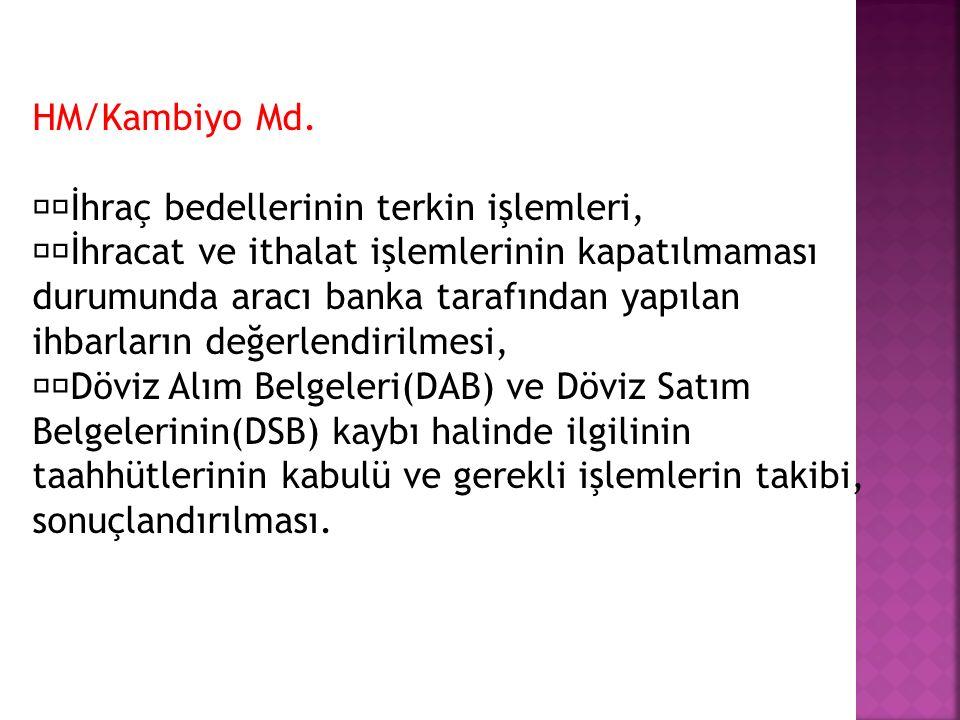 HM/Kambiyo Md.
