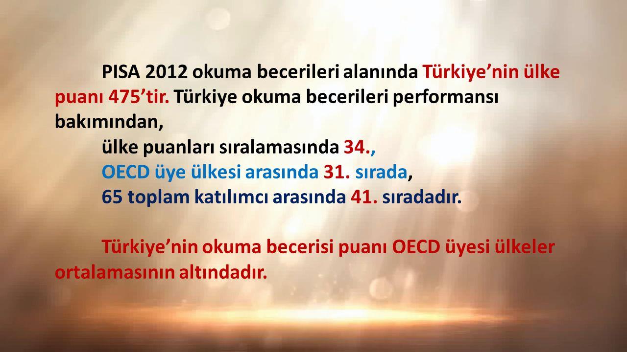PISA 2012 okuma becerileri alanında Türkiye'nin ülke puanı 475'tir.