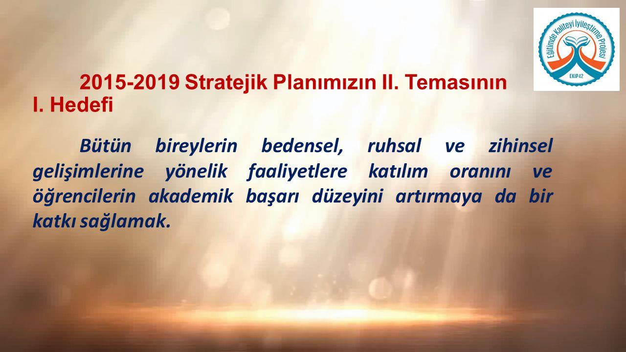 2015-2019 Stratejik Planımızın II.Temasının I.