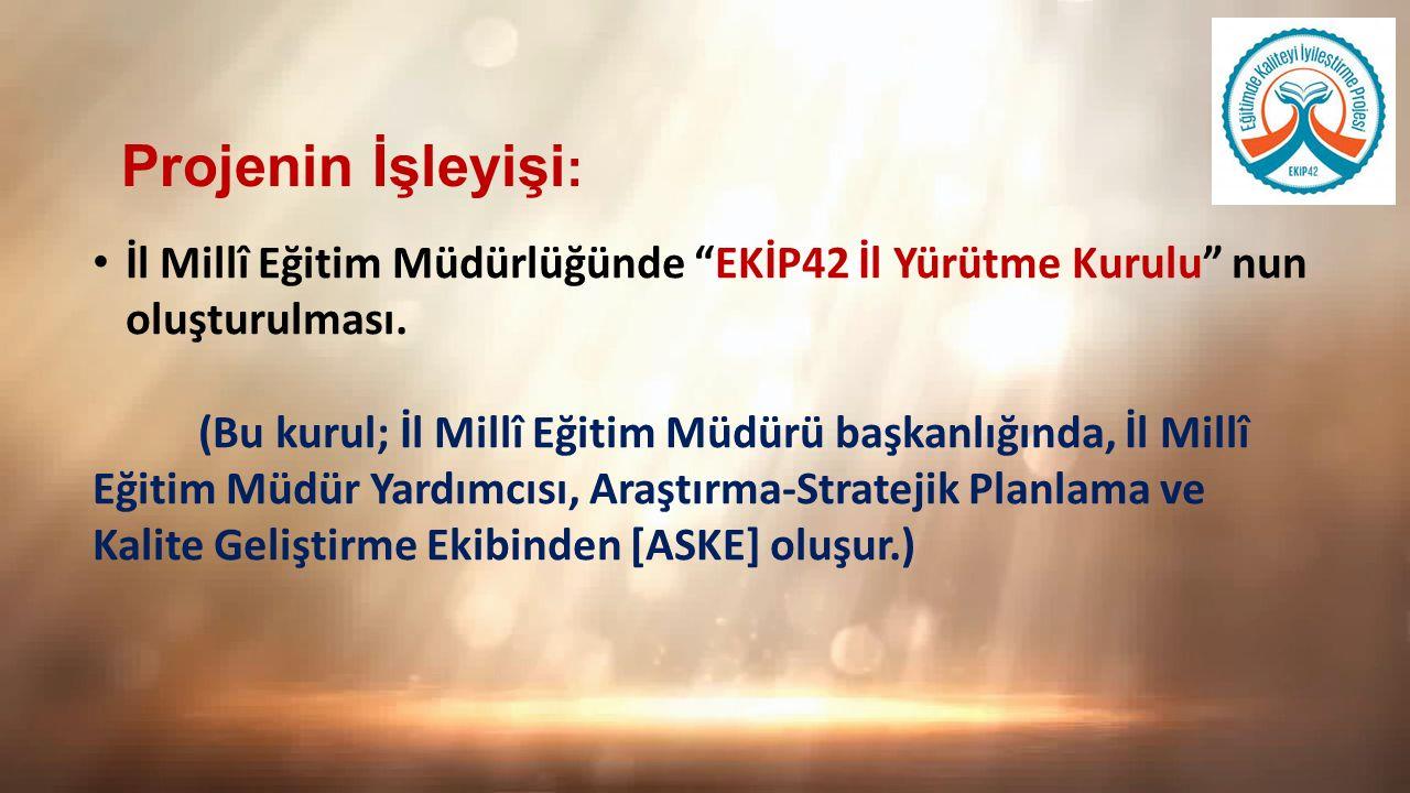 İl Millî Eğitim Müdürlüğünde EKİP42 İl Yürütme Kurulu nun oluşturulması.