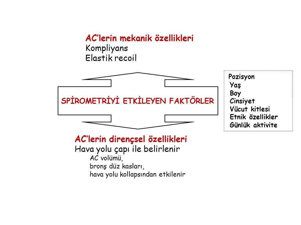 SPİROMETRİYİ ETKİLEYEN FAKTÖRLER AC'lerin mekanik özellikleri Kompliyans Elastik recoil AC'lerin dirençsel özellikleri Hava yolu çapı ile belirlenir A