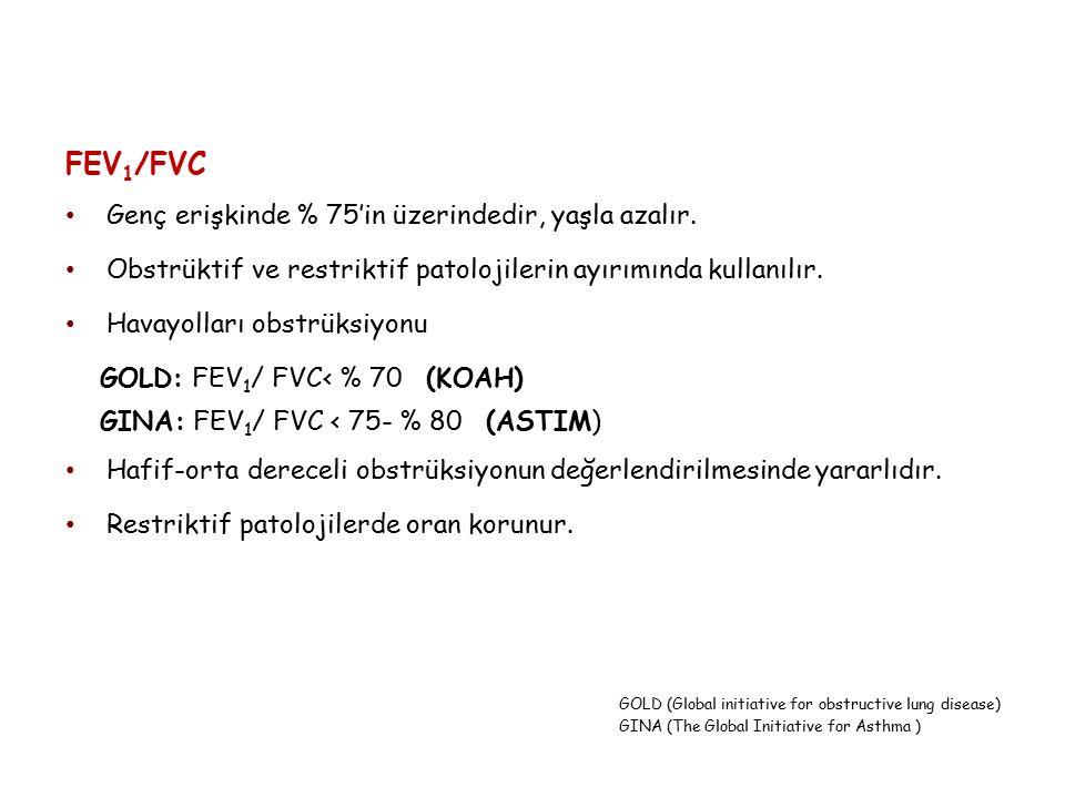 FEV 1 /FVC Genç erişkinde % 75'in üzerindedir, yaşla azalır. Obstrüktif ve restriktif patolojilerin ayırımında kullanılır. Havayolları obstrüksiyonu G