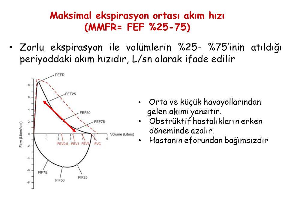Zorlu ekspirasyon ile volümlerin %25- %75'inin atıldığı periyoddaki akım hızıdır, L/sn olarak ifade edilir Maksimal ekspirasyon ortası akım hızı (MMFR