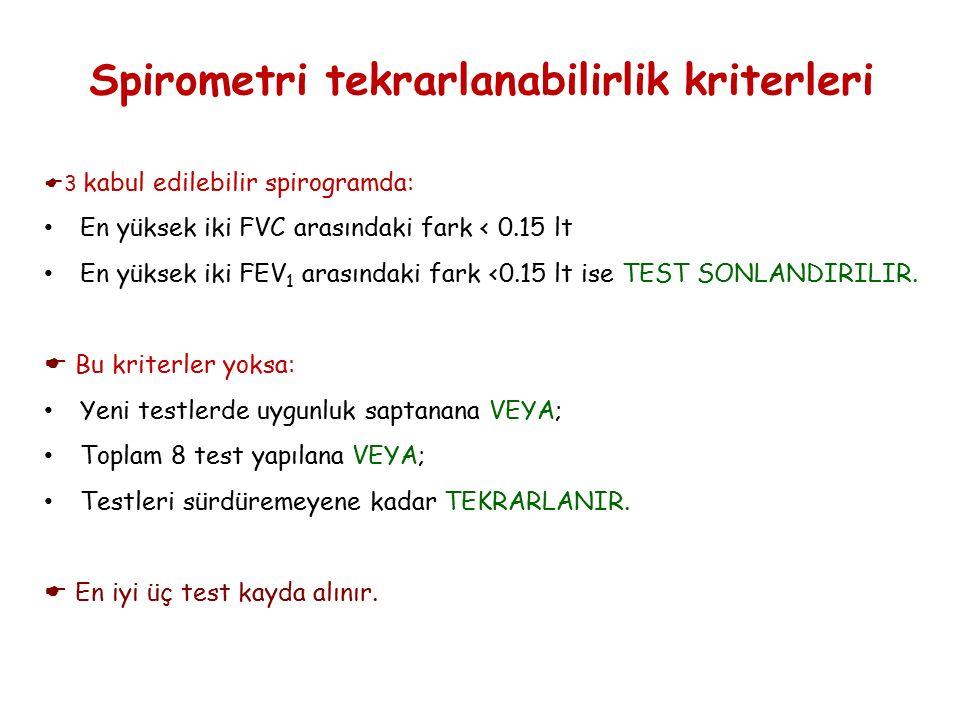 Spirometri tekrarlanabilirlik kriterleri  3 kabul edilebilir spirogramda: En yüksek iki FVC arasındaki fark < 0.15 lt En yüksek iki FEV 1 arasındaki