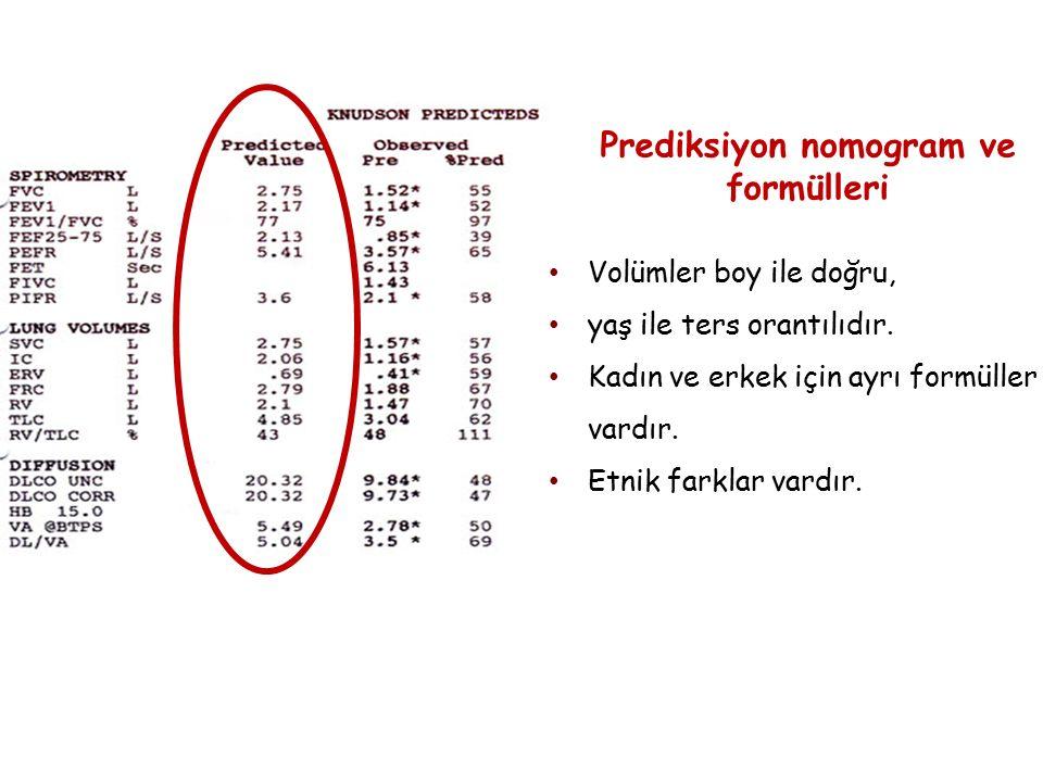 Prediksiyon nomogram ve formülleri Volümler boy ile doğru, yaş ile ters orantılıdır. Kadın ve erkek için ayrı formüller vardır. Etnik farklar vardır.