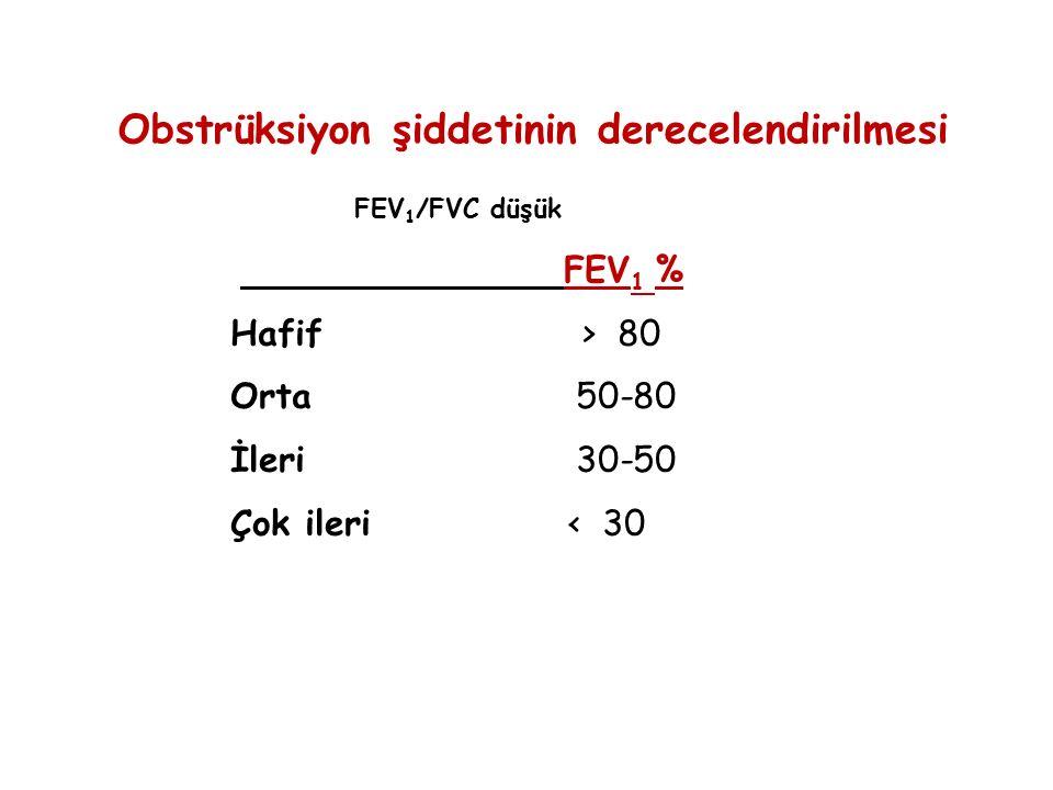 Obstrüksiyon şiddetinin derecelendirilmesi FEV 1 % Hafif > 80 Orta 50-80 İleri 30-50 Çok ileri < 30 FEV 1 /FVC düşük
