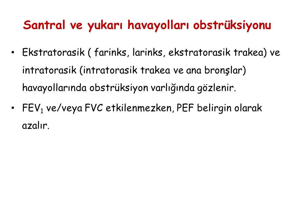 Santral ve yukarı havayolları obstrüksiyonu Ekstratorasik ( farinks, larinks, ekstratorasik trakea) ve intratorasik (intratorasik trakea ve ana bronşl