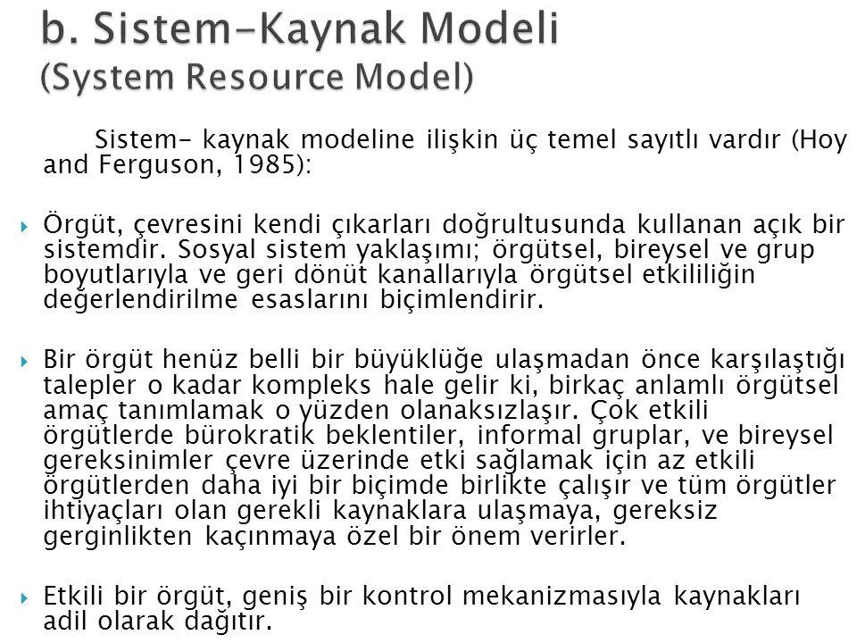 Sistem- kaynak modeline ilişkin üç temel sayıtlı vardır (Hoy and Ferguson, 1985):  Örgüt, çevresini kendi çıkarları doğrultusunda kullanan açık bir s