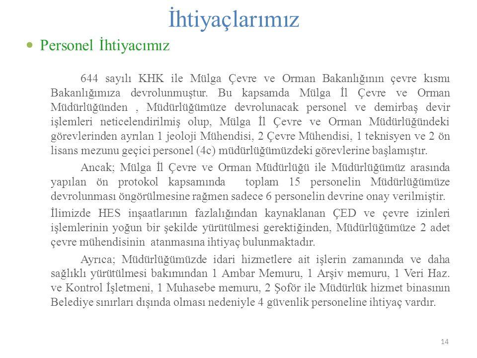 644 sayılı KHK ile Mülga Çevre ve Orman Bakanlığının çevre kısmı Bakanlığımıza devrolunmuştur.