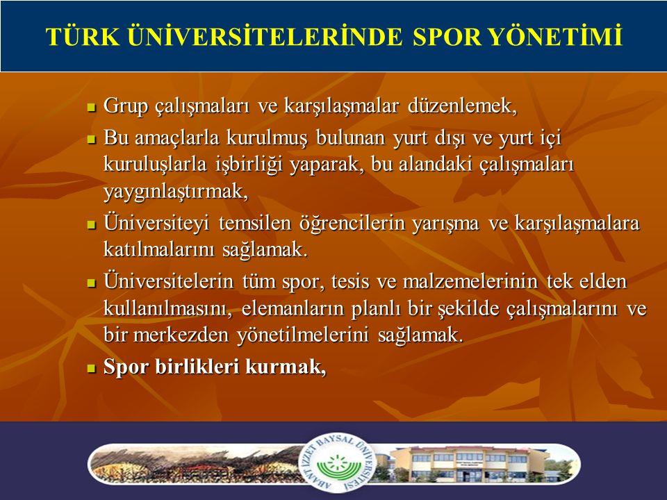 10 Türk Üniversitelerinde Durum: 1.A.İ.B.Ü Üniversite İçi Spor Yarışmaları Yönergesi 2.
