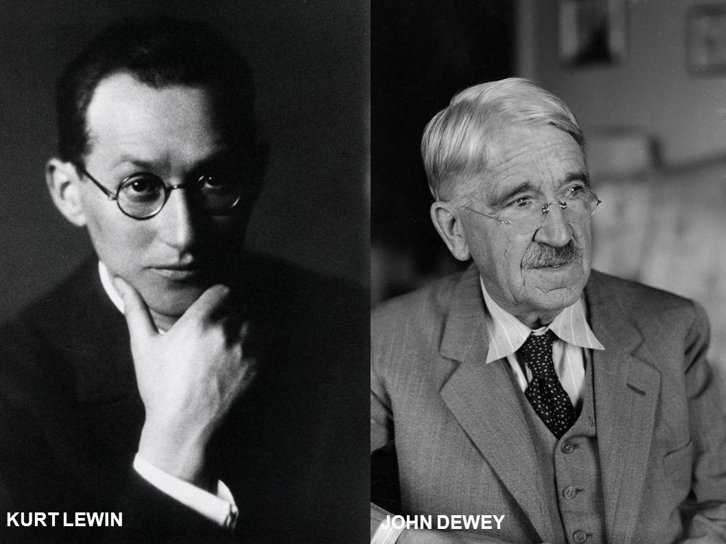 JOHN DEWEY KURT LEWIN