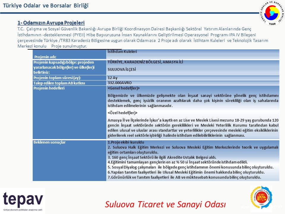 Türkiye Odalar ve Borsalar Birliği 1- Odamızın Avrupa Projeleri 1- Odamızın Avrupa Projeleri T.C. Çalışma ve Sosyal Güvenlik Bakanlığı Avrupa Birliği
