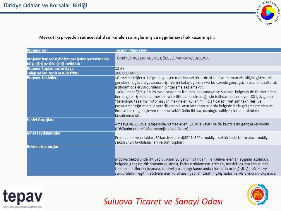 Türkiye Odalar ve Borsalar Birliği Mevcut iki projeden sadece istihdam kuleleri sonuçlanmış ve uygulamaya hak kazanmıştır. Projenin adı: Tasarım Merke