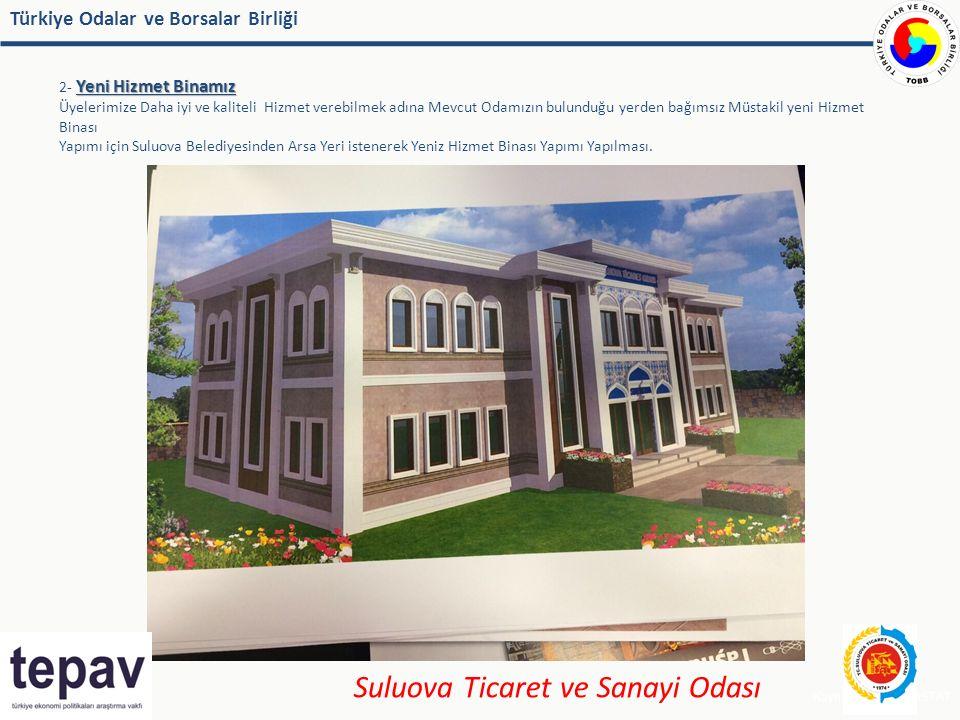 Türkiye Odalar ve Borsalar Birliği Yeni Hizmet Binamız 2- Yeni Hizmet Binamız Üyelerimize Daha iyi ve kaliteli Hizmet verebilmek adına Mevcut Odamızın