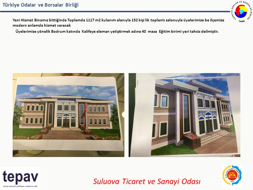 Türkiye Odalar ve Borsalar Birliği Kaynak: IMF, EUROSTAT Suluova Ticaret ve Sanayi Odası Yeni Hizmet Binamız bittiğinde Toplamda 1117 m2 kulanım alanı