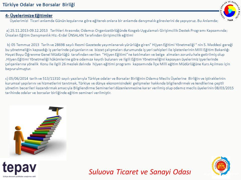 Türkiye Odalar ve Borsalar Birliği 4- Üyelerimize Eğitimler 4- Üyelerimize Eğitimler Üyelerimizi Ticari anlamda Günün koşularına göre eğiterek onlara